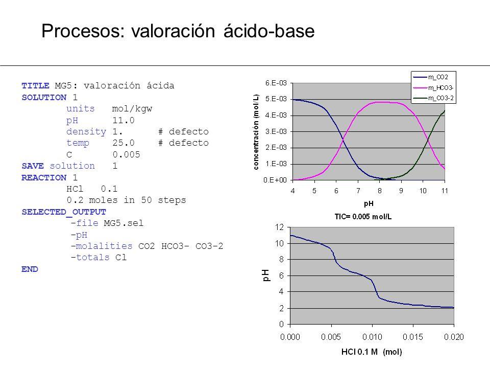Procesos: valoración ácido-base TITLE MG5: valoración ácida SOLUTION 1 units mol/kgw pH 11.0 density 1. # defecto temp 25.0 # defecto C 0.005 SAVE sol