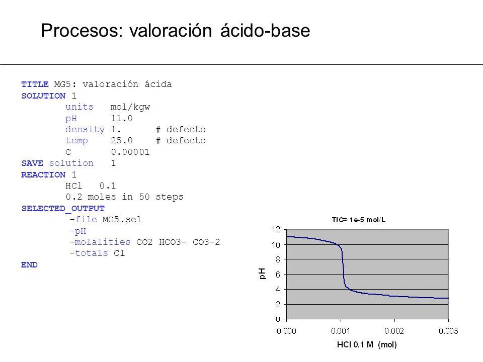 Procesos: mezcla de aguas TITLE Agua de rio SOLUTION 4 units ppm pH 6.7 pE 3.0 O2(g) -0.68 Ca 86.3 Mg 44.8 Na 46.0 K 11.1 Fe 0.01 Al 0.01 Cl 29.0 Alkalinity 101.68 as HCO3 S(6) 310 as SO4 SAVE SOLUTION 4 END TITLE Agua de mina SOLUTION 5 units ppm pH 3.1 pE 16.0 O2(g) -0.68 Ca 489.3 Mg 69.8 Na 58.0 K 28.1 Fe 198.0 Al 92.2 Cl 35.0 C 100.0 CO2(g) -3.5 S(6) 2820.0 as SO4 SAVE solution 5 END MIX 1 Mezcla 90/10 4 0.9 5 0.1 SAVE solution 1 END Repetir para cada mezcla