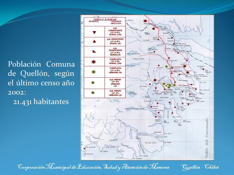 Corporación Municipal de Educación, Salud y Atención de MenoresQuellón - Chiloé ESTABLECIMIENTOS EDUCACIONALES DEPENDIENTES DE LA CORPORACIÓN MUNICIPAL DE QUELLON PARA LA EDUCACIÓN, SALUD Y ATENCIÓN DE MENORES 42 establecimientos educacionales distribuidos de la siguiente forma: 6 ESTABLECIMIENTOS SECTOR URBANO 36 ESTABLECIMIENTOS SECTOR RURAL SECTOR URBANO: 04 Establecimientos Educación Básica 02 Establecimientos Educación Media SECTOR RURAL: 20 Establecimientos Unidocenteshasta Sexto básico 05 Establecimientos Bidocentes hasta Sexto básico 03 Establecimientos Bidocentes hasta Octavo básico 01 Establecimiento Tridocentes hasta Sexto básico más taller laboral 07 Establecimientos Completos hasta Octavo básico EDUCACION PARVULARIA SECTOR URBANO: 03 02 Pre Kinder - Kinder 01 Curso Combinado SECTOR RURAL: 01 curso Combinado (Sin Reconocimiento) EDUCACION ADULTOS: 01 Centro Educacional