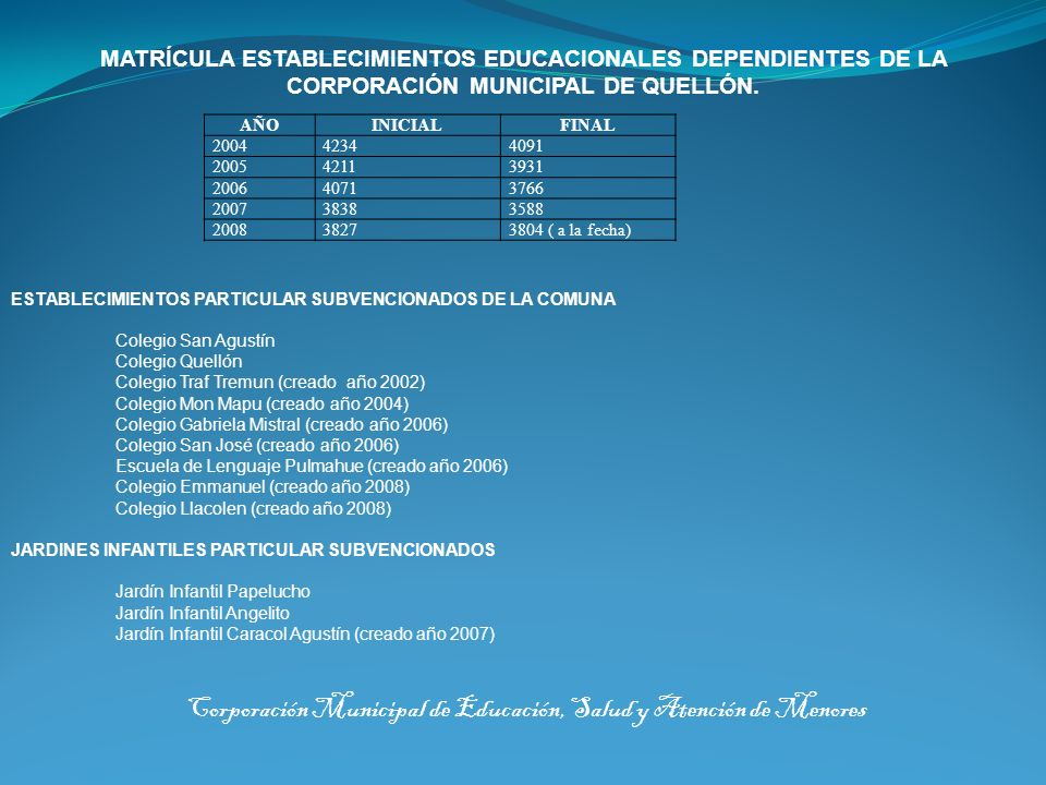 Comentario desde Quellón El Estado debe recuperar su responsabilidad en el desarrollo de nuestro sistema educativo.