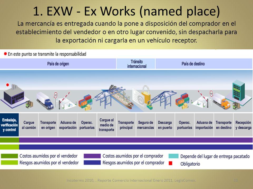 1. EXW - Ex Works (named place) La mercancía es entregada cuando la pone a disposición del comprador en el establecimiento del vendedor o en otro luga