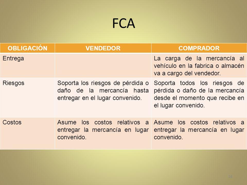 FCA OBLIGACIÓNVENDEDORCOMPRADOR EntregaLa carga de la mercancía al vehículo en la fabrica o almacén va a cargo del vendedor.