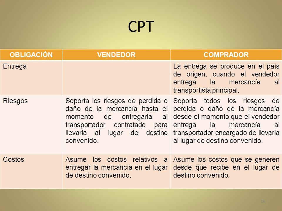 CPT OBLIGACIÓNVENDEDORCOMPRADOR EntregaLa entrega se produce en el país de origen, cuando el vendedor entrega la mercancía al transportista principal.