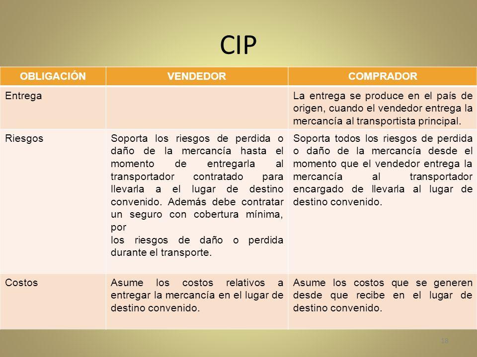 CIP OBLIGACIÓNVENDEDORCOMPRADOR EntregaLa entrega se produce en el país de origen, cuando el vendedor entrega la mercancía al transportista principal.