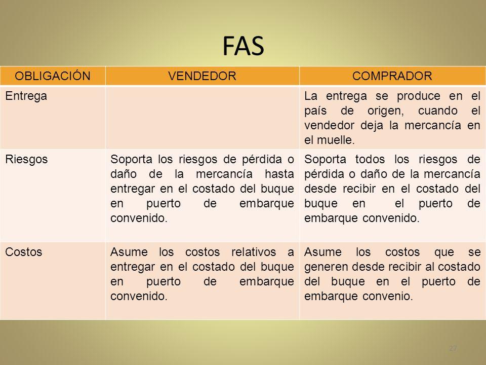 FAS OBLIGACIÓNVENDEDORCOMPRADOR EntregaLa entrega se produce en el país de origen, cuando el vendedor deja la mercancía en el muelle.