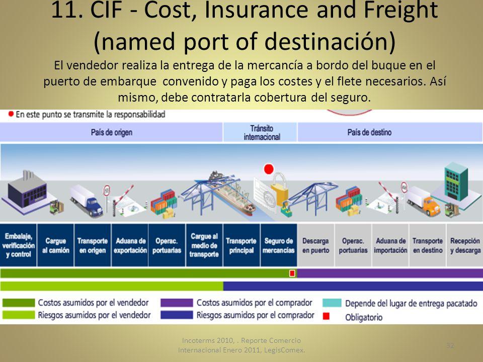 11. CIF - Cost, Insurance and Freight (named port of destinación) El vendedor realiza la entrega de la mercancía a bordo del buque en el puerto de emb