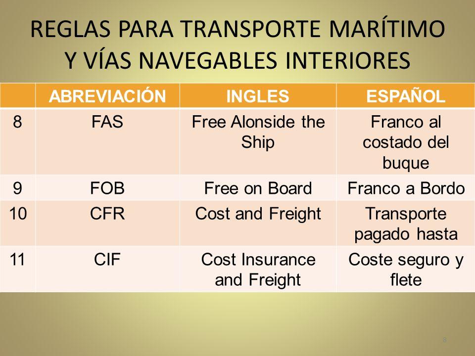 REGLAS PARA TRANSPORTE MARÍTIMO Y VÍAS NAVEGABLES INTERIORES ABREVIACIÓNINGLESESPAÑOL 8FASFree Alonside the Ship Franco al costado del buque 9FOBFree