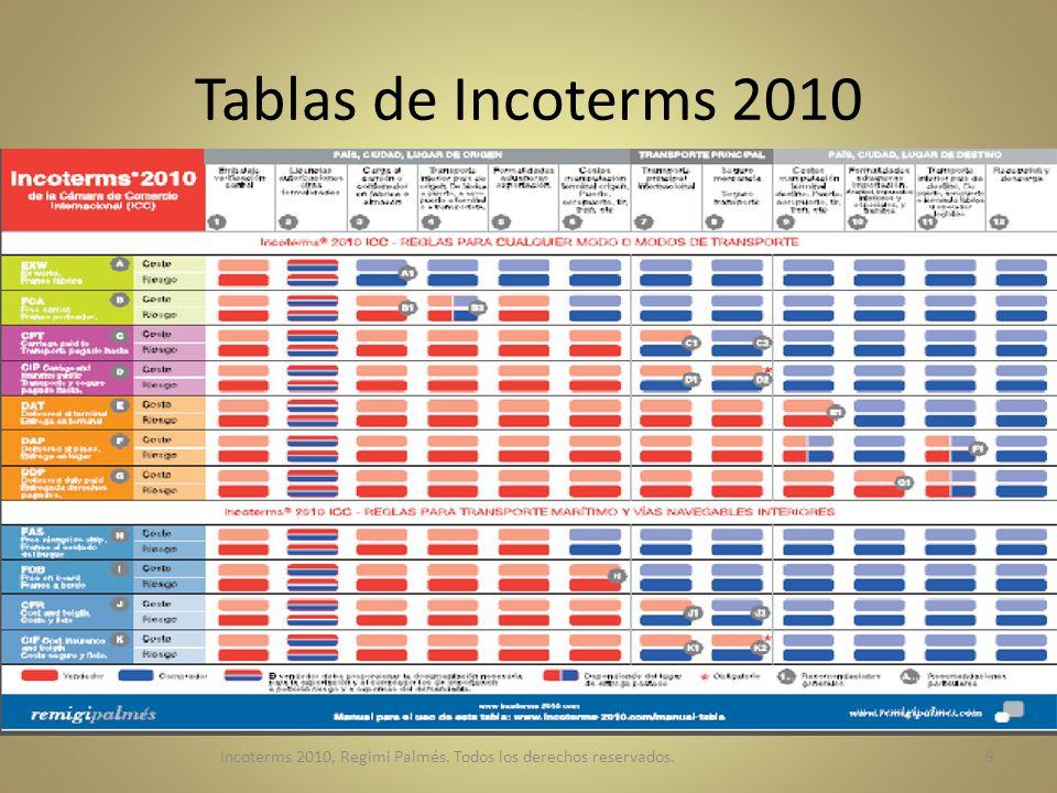 Tablas de Incoterms 2010 9Incoterms 2010, Regimi Palmés. Todos los derechos reservados.