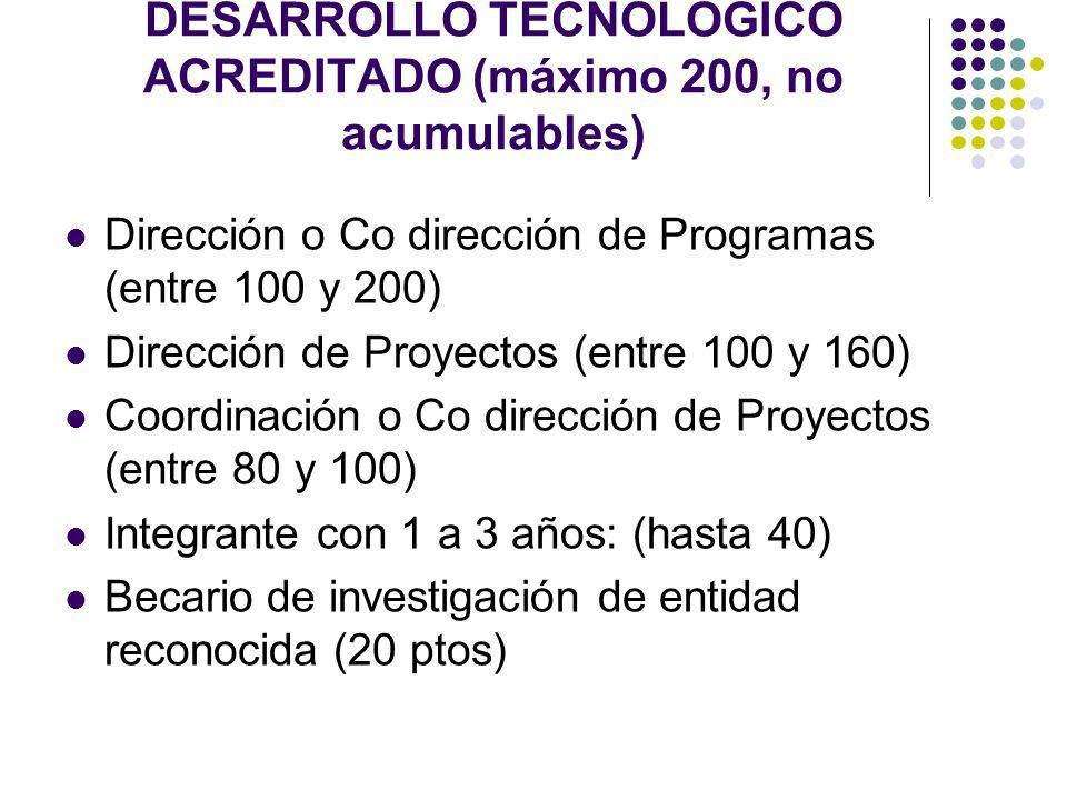 INVESTIGACIÓN CIENTÍFICA O DESARROLLO TECNOLÓGICO ACREDITADO (máximo 200, no acumulables) Dirección o Co dirección de Programas (entre 100 y 200) Dire