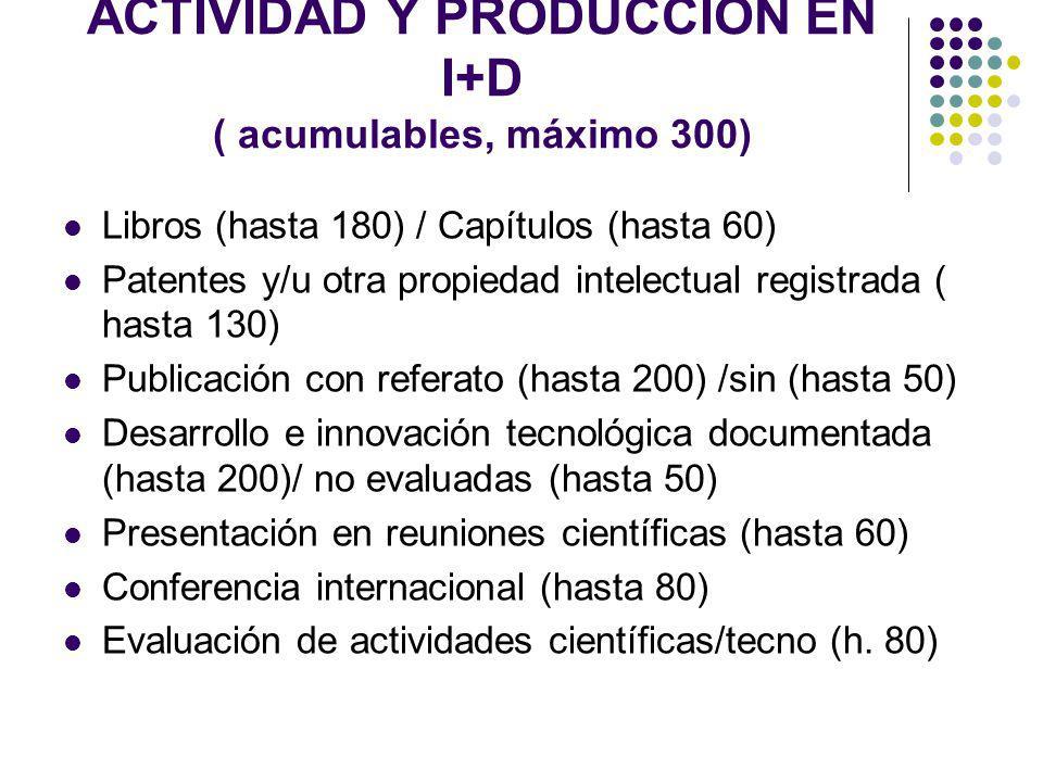 ACTIVIDAD Y PRODUCCIÓN EN I+D ( acumulables, máximo 300) Libros (hasta 180) / Capítulos (hasta 60) Patentes y/u otra propiedad intelectual registrada ( hasta 130) Publicación con referato (hasta 200) /sin (hasta 50) Desarrollo e innovación tecnológica documentada (hasta 200)/ no evaluadas (hasta 50) Presentación en reuniones científicas (hasta 60) Conferencia internacional (hasta 80) Evaluación de actividades científicas/tecno (h.