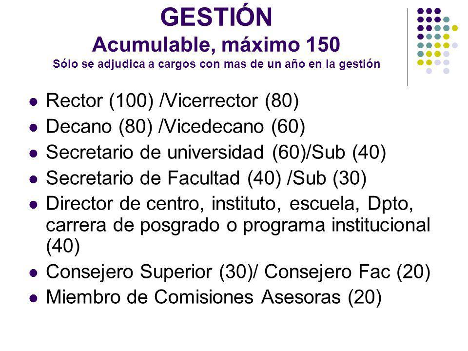 GESTIÓN Acumulable, máximo 150 Sólo se adjudica a cargos con mas de un año en la gestión Rector (100) /Vicerrector (80) Decano (80) /Vicedecano (60) Secretario de universidad (60)/Sub (40) Secretario de Facultad (40) /Sub (30) Director de centro, instituto, escuela, Dpto, carrera de posgrado o programa institucional (40) Consejero Superior (30)/ Consejero Fac (20) Miembro de Comisiones Asesoras (20)