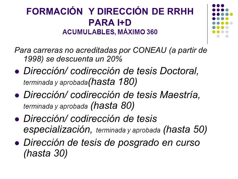 FORMACIÓN Y DIRECCIÓN DE RRHH PARA I+D ACUMULABLES, MÁXIMO 360 Para carreras no acreditadas por CONEAU (a partir de 1998) se descuenta un 20% Dirección/ codirección de tesis Doctoral, terminada y aprobada (hasta 180) Dirección/ codirección de tesis Maestría, terminada y aprobada (hasta 80) Dirección/ codirección de tesis especialización, terminada y aprobada (hasta 50) Dirección de tesis de posgrado en curso (hasta 30)