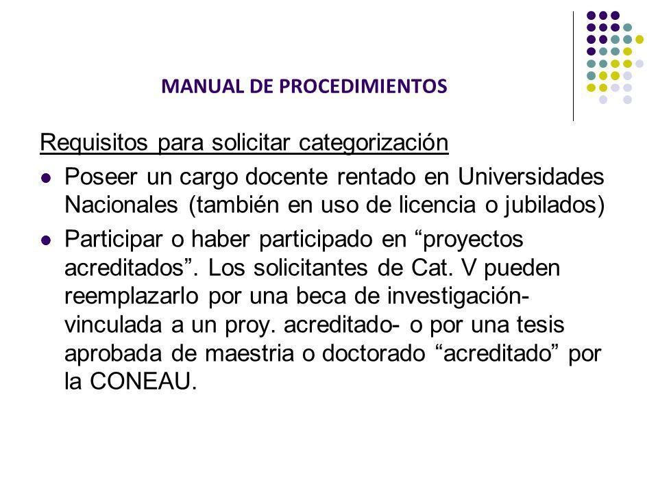 MANUAL DE PROCEDIMIENTOS Requisitos para solicitar categorización Poseer un cargo docente rentado en Universidades Nacionales (también en uso de licen