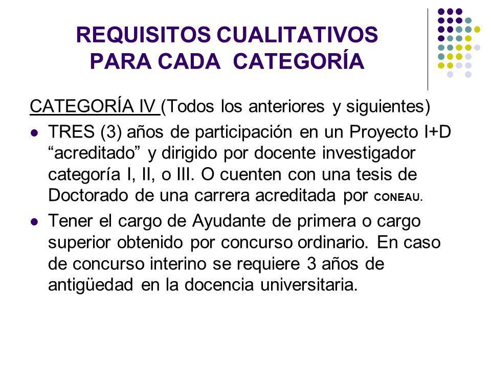 REQUISITOS CUALITATIVOS PARA CADA CATEGORÍA CATEGORÍA IV (Todos los anteriores y siguientes) TRES (3) años de participación en un Proyecto I+D acreditado y dirigido por docente investigador categoría I, II, o III.