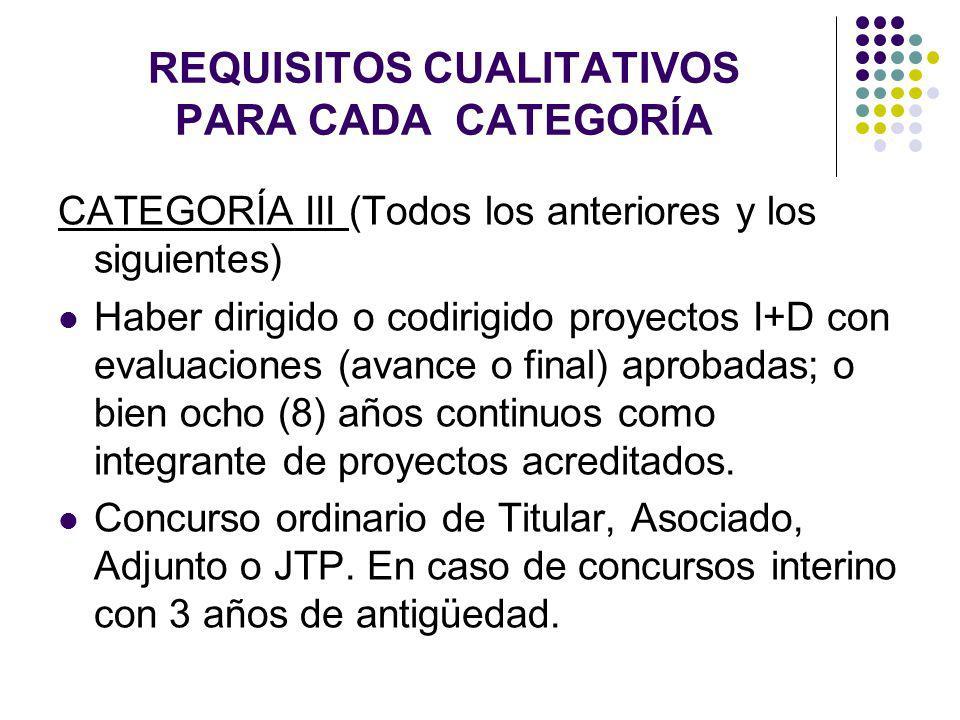 REQUISITOS CUALITATIVOS PARA CADA CATEGORÍA CATEGORÍA III (Todos los anteriores y los siguientes) Haber dirigido o codirigido proyectos I+D con evaluaciones (avance o final) aprobadas; o bien ocho (8) años continuos como integrante de proyectos acreditados.