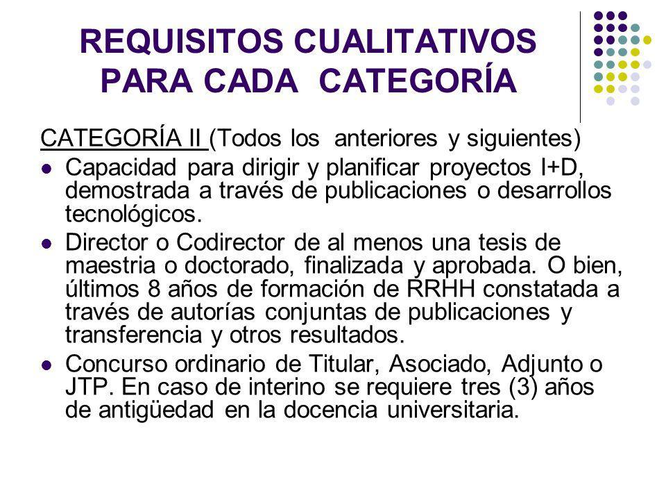 REQUISITOS CUALITATIVOS PARA CADA CATEGORÍA CATEGORÍA I (Todos los anteriores y los siguientes) Amplia labor en I+D acreditada a través del desarrollo de nuevas tecnologías, patentes, libros, artículos en revistas de amplio reconocimiento- indexadas-, conferencista invitado a nivel internacional, otras distinciones.