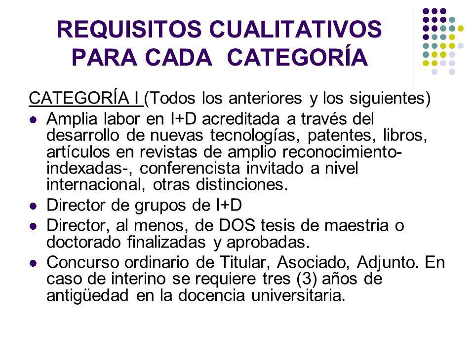REQUISITOS CUALITATIVOS PARA CADA CATEGORÍA CATEGORÍA I (Todos los anteriores y los siguientes) Amplia labor en I+D acreditada a través del desarrollo