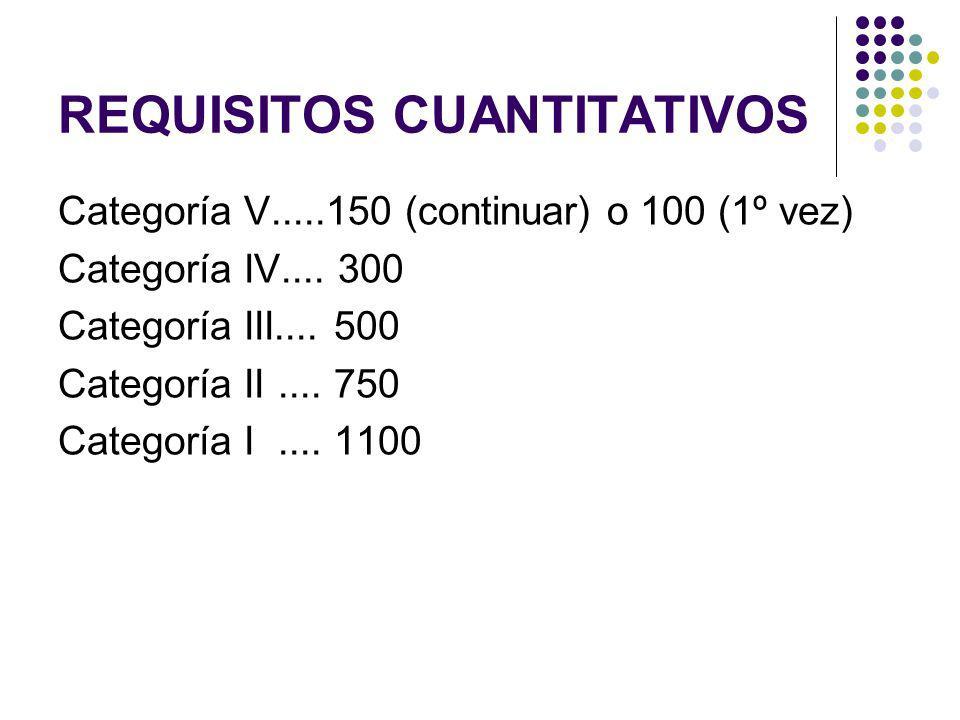 REQUISITOS CUANTITATIVOS Categoría V.....150 (continuar) o 100 (1º vez) Categoría IV.... 300 Categoría III.... 500 Categoría II.... 750 Categoría I...