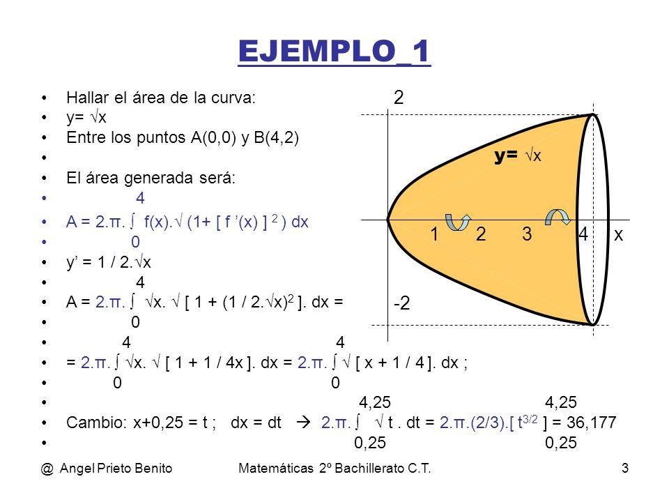 @ Angel Prieto BenitoMatemáticas 2º Bachillerato C.T.3 Hallar el área de la curva: y= x Entre los puntos A(0,0) y B(4,2) El área generada será: 4 A = 2.π.
