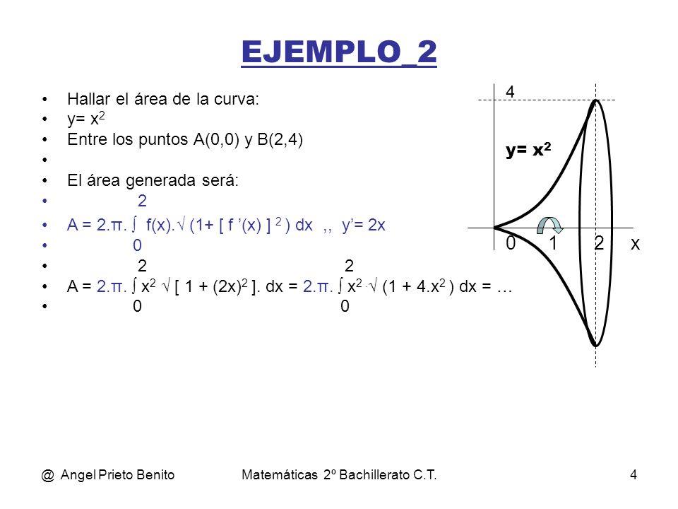 @ Angel Prieto BenitoMatemáticas 2º Bachillerato C.T.4 Hallar el área de la curva: y= x 2 Entre los puntos A(0,0) y B(2,4) El área generada será: 2 A = 2.π.