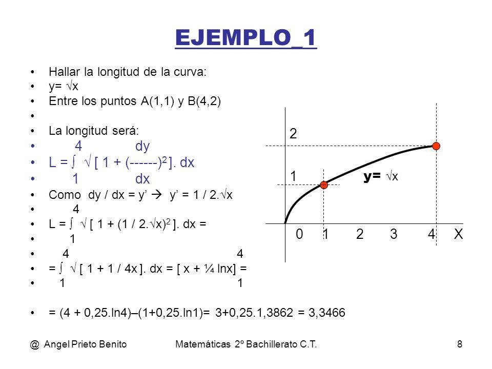 @ Angel Prieto BenitoMatemáticas 2º Bachillerato C.T.9 EJEMPLO_2 Hallar la longitud de la curva: y= x 2 Entre los puntos A(-1,1) y B(2,4) La longitud será: 2 dy L = [ 1 + (------) 2 ].