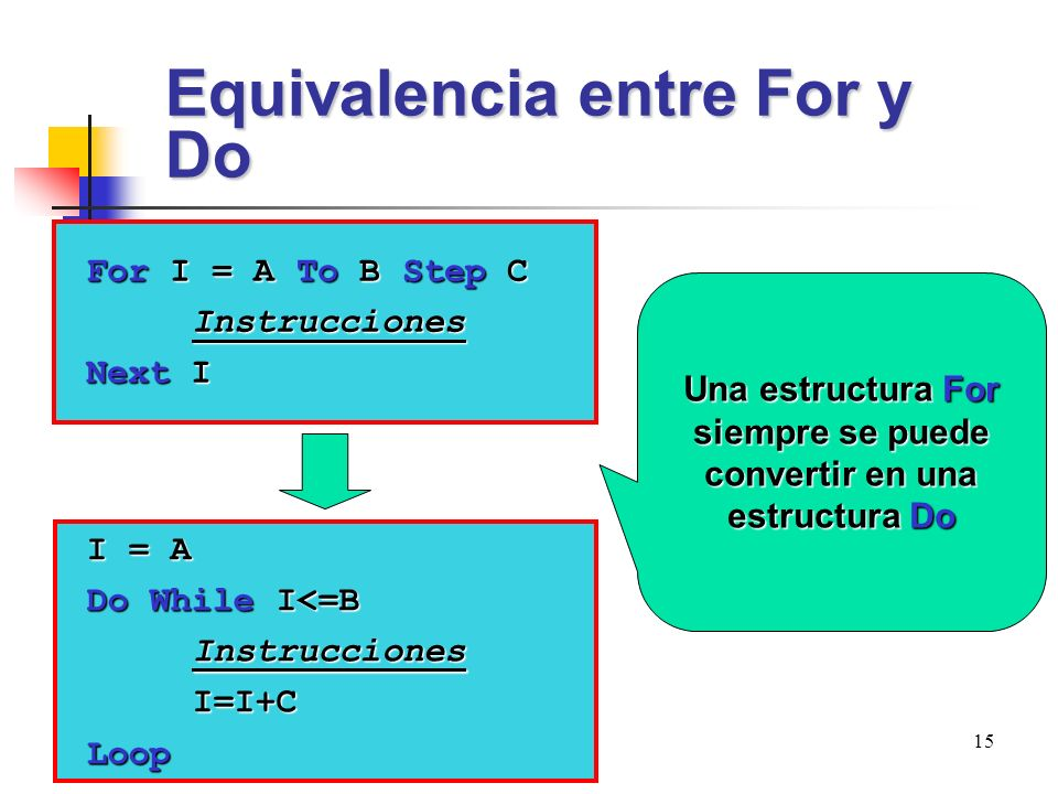Clase 5 15 For I = A To B Step C Instrucciones Next I Equivalencia entre For y Do I = A Do While I<=B InstruccionesI=I+CLoop Una estructura For siempr