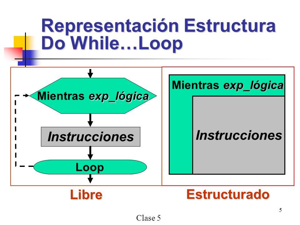 Clase 5 5 Representación Estructura Do While…Loop Estructurado Instrucciones exp_lógica Mientras exp_lógica Libre Instrucciones exp_lógica Mientras exp_lógica Loop