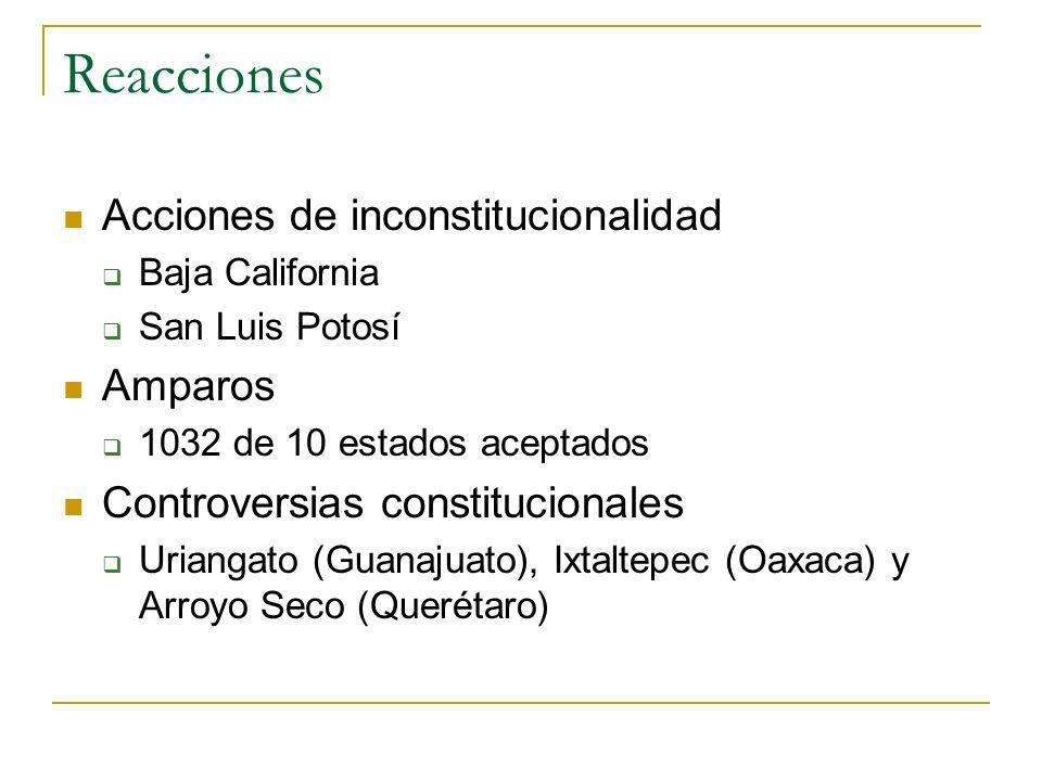 Reacciones Acciones de inconstitucionalidad Baja California San Luis Potosí Amparos 1032 de 10 estados aceptados Controversias constitucionales Uriang