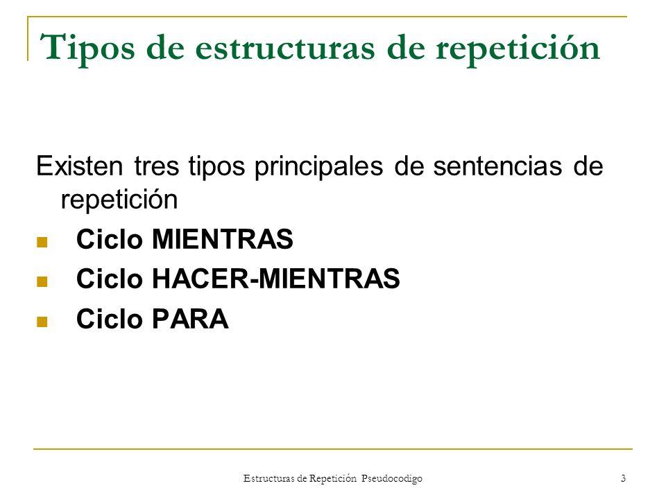 Estructuras de Repetición Pseudocodigo 3 Tipos de estructuras de repetición Existen tres tipos principales de sentencias de repetición Ciclo MIENTRAS