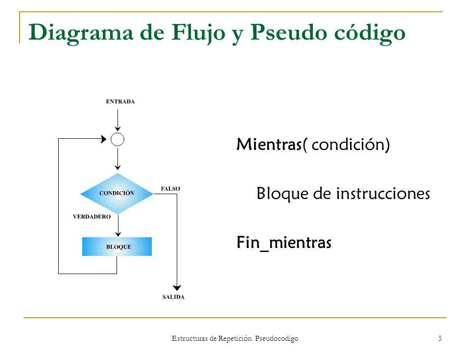 Estructuras de Repetición Pseudocodigo 5 Diagrama de Flujo y Pseudo código Mientras( condición) Bloque de instrucciones Fin_mientras
