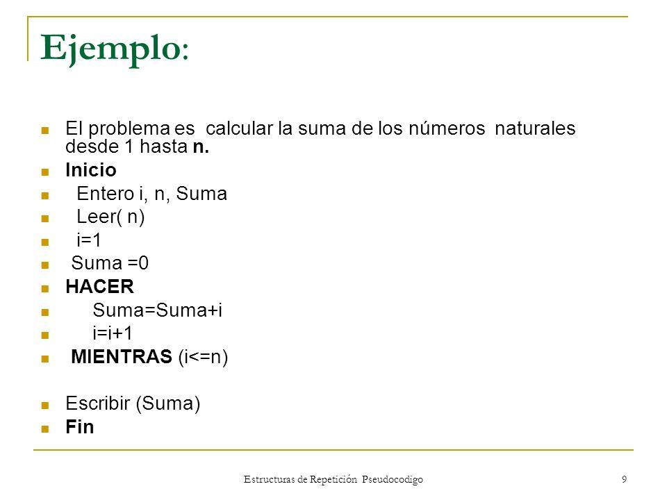Estructuras de Repetición Pseudocodigo 9 Ejemplo: El problema es calcular la suma de los números naturales desde 1 hasta n. Inicio Entero i, n, Suma L