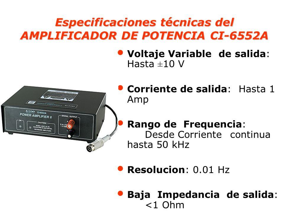 Especificaciones técnicas del AMPLIFICADOR DE POTENCIA CI-6552A Voltaje Variable de salida: Hasta ±10 V Corriente de salida: Hasta 1 Amp Rango de Freq