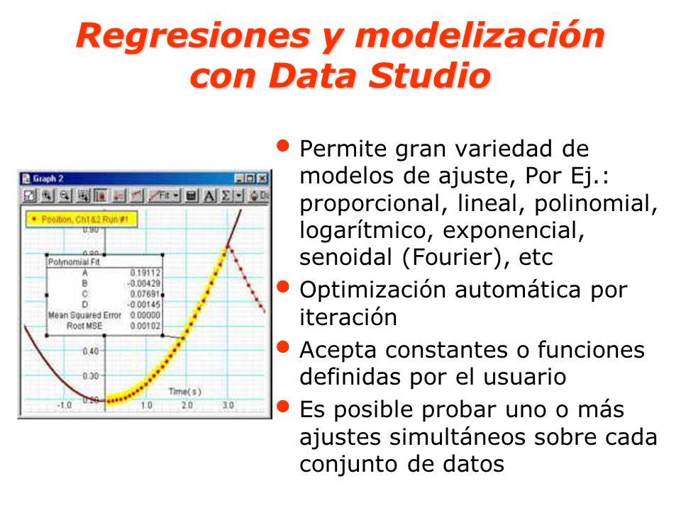 Regresiones y modelización con Data Studio Permite gran variedad de modelos de ajuste, Por Ej.: proporcional, lineal, polinomial, logarítmico, exponen