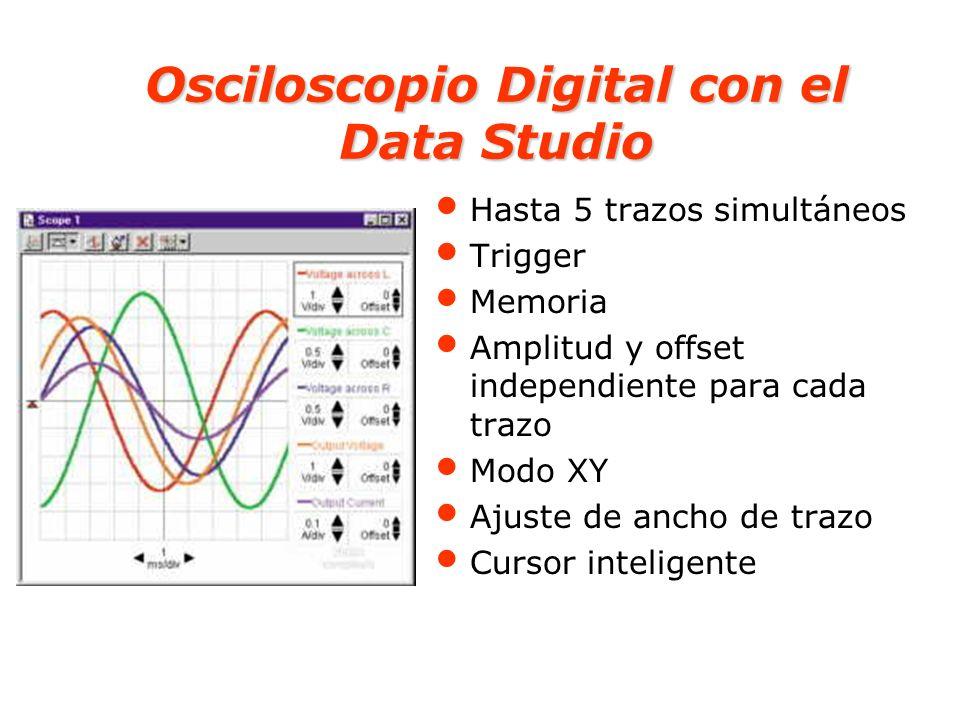 Osciloscopio Digital con el Data Studio Hasta 5 trazos simultáneos Trigger Memoria Amplitud y offset independiente para cada trazo Modo XY Ajuste de a
