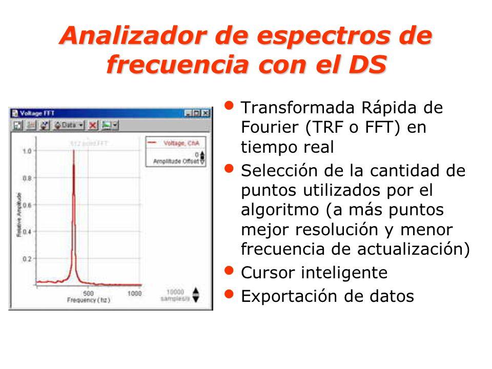 Analizador de espectros de frecuencia con el DS Transformada Rápida de Fourier (TRF o FFT) en tiempo real Selección de la cantidad de puntos utilizado