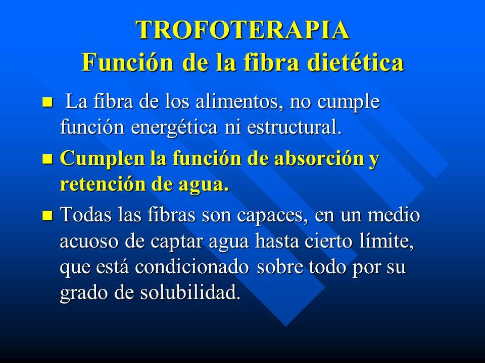 TROFOTERAPIA Función de la fibra dietética La fibra de los alimentos, no cumple función energética ni estructural.