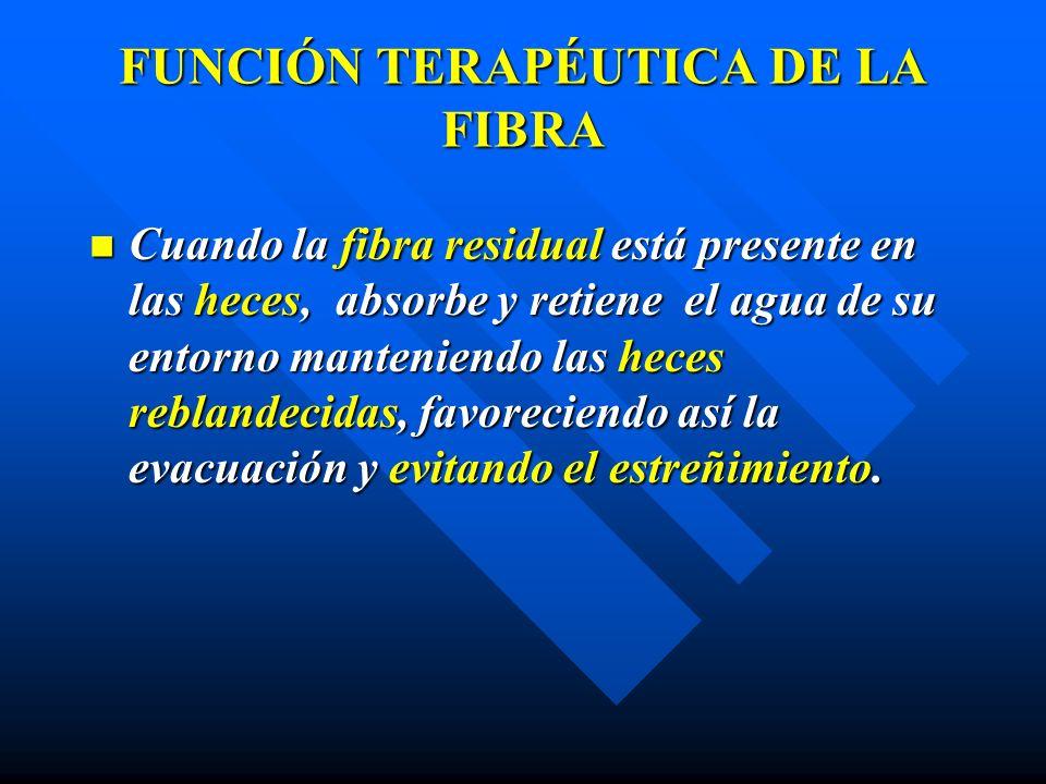 FUNCIÓN TERAPÉUTICA DE LA FIBRA Cuando la fibra residual está presente en las heces, absorbe y retiene el agua de su entorno manteniendo las heces reblandecidas, favoreciendo así la evacuación y evitando el estreñimiento.