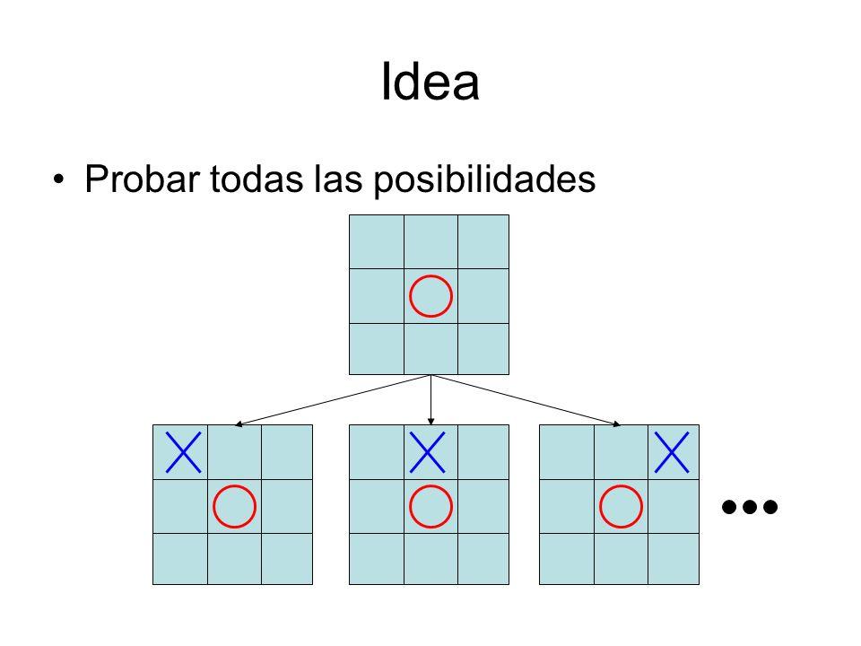Idea Probar todas las posibilidades