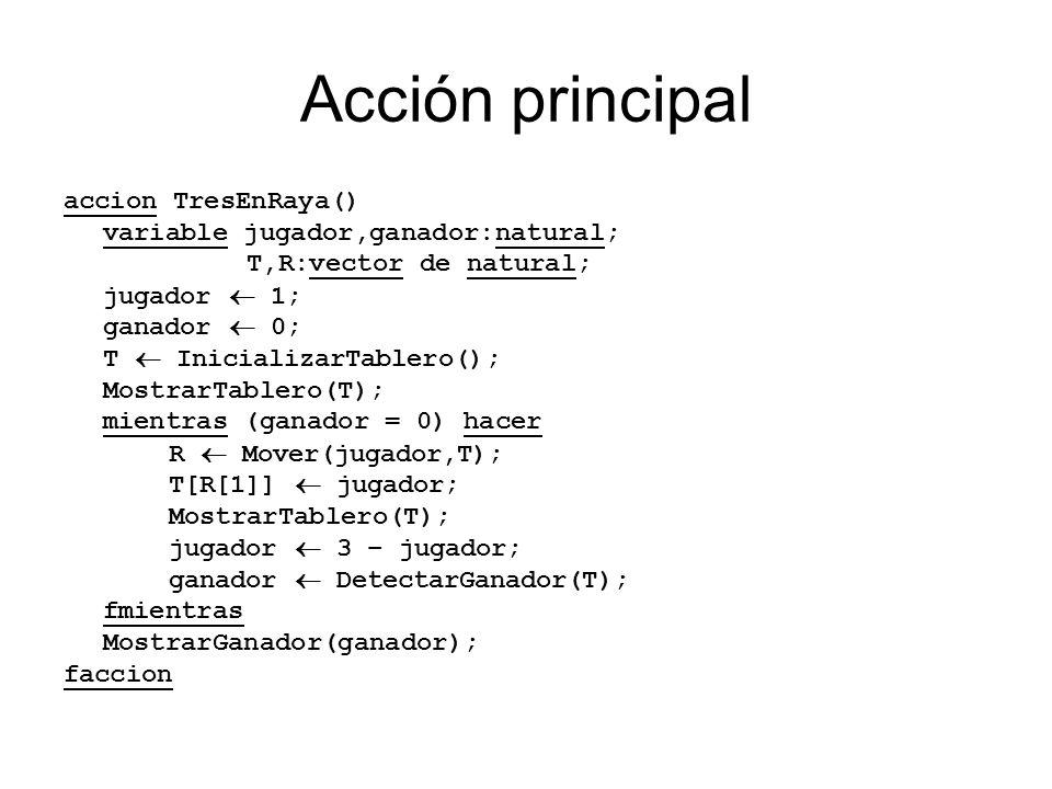 Acción principal accion TresEnRaya() variable jugador,ganador:natural; T,R:vector de natural; jugador 1; ganador 0; T InicializarTablero(); MostrarTab