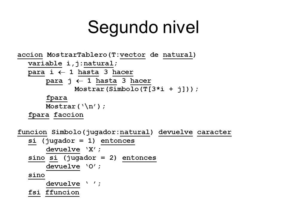 Segundo nivel accion MostrarTablero(T:vector de natural) variable i,j:natural; para i 1 hasta 3 hacer para j 1 hasta 3 hacer Mostrar(Simbolo(T[3*i + j
