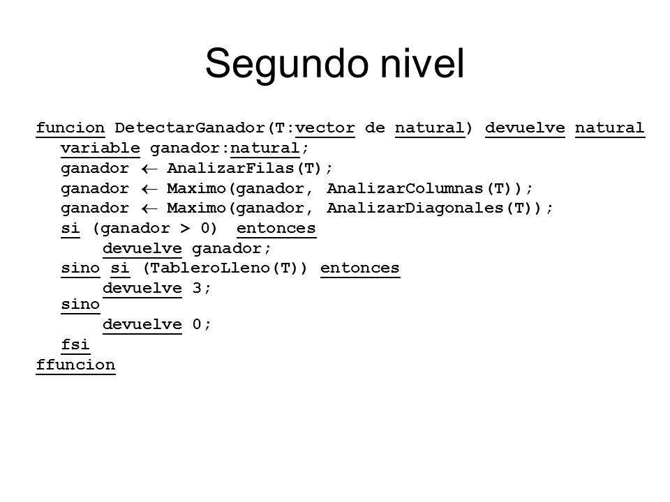 Segundo nivel funcion DetectarGanador(T:vector de natural) devuelve natural variable ganador:natural; ganador AnalizarFilas(T); ganador Maximo(ganador