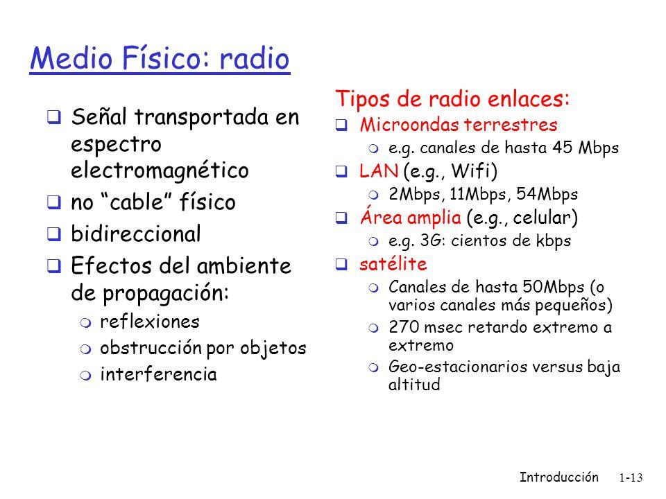 Introducción1-13 Medio Físico: radio Señal transportada en espectro electromagnético no cable físico bidireccional Efectos del ambiente de propagación: m reflexiones m obstrucción por objetos m interferencia Tipos de radio enlaces: Microondas terrestres m e.g.