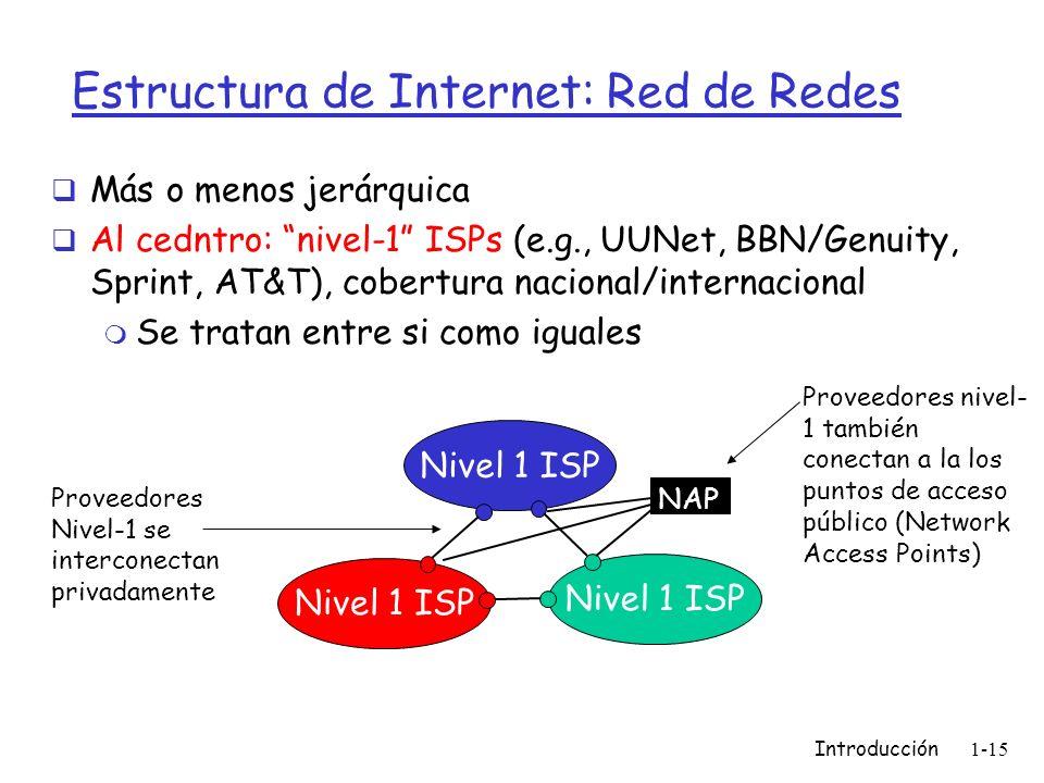 Introducción1-15 Estructura de Internet: Red de Redes Más o menos jerárquica Al cedntro: nivel-1 ISPs (e.g., UUNet, BBN/Genuity, Sprint, AT&T), cobertura nacional/internacional m Se tratan entre si como iguales Nivel 1 ISP Proveedores Nivel-1 se interconectan privadamente NAP Proveedores nivel- 1 también conectan a la los puntos de acceso público (Network Access Points)