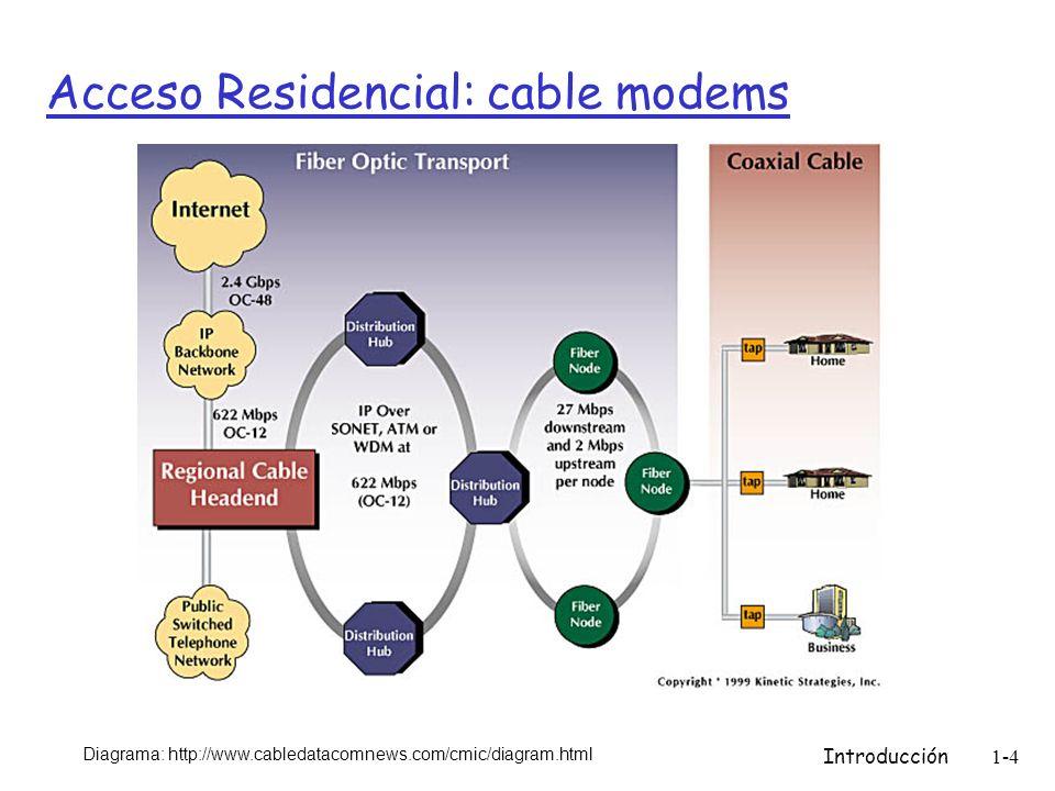 Introducción1-5 Arquitectura de la re de cable casa Extremo del cable Red de distribución por cable (simplificado) Típicamente de 500 a 5,000 casas