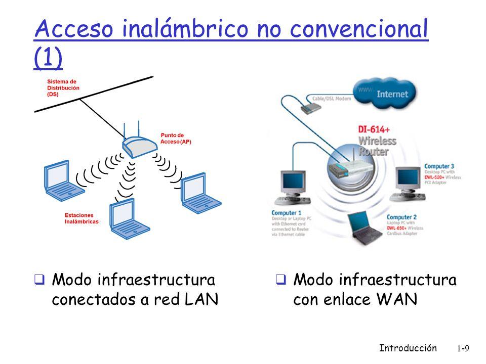 Introducción1-10 Acceso inalámbrico no convencional (2) El conjunto Nodo Remoto y AP mostrados aquí actúan como router, DHCP y NAT Modo infraestructura conectados a red LAN CASA