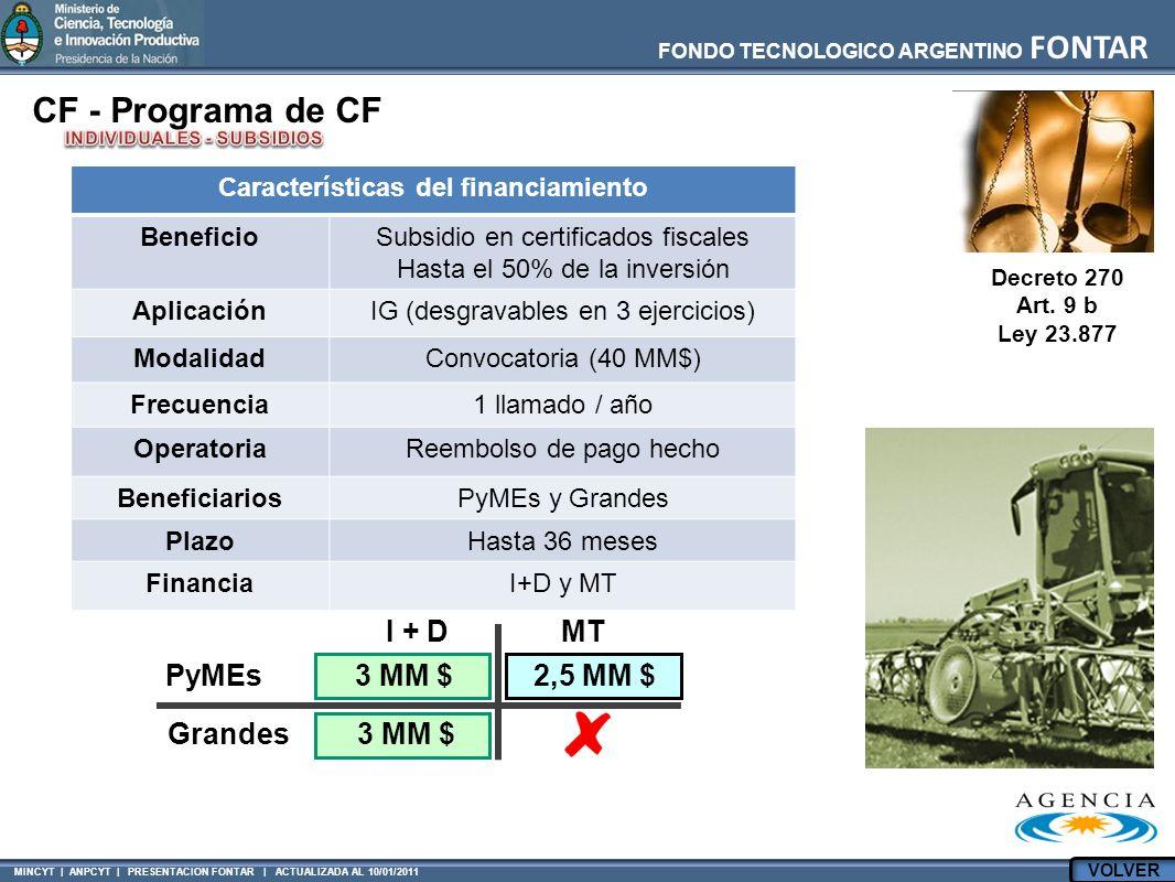 MINCYT | ANPCYT | PRESENTACION FONTAR | ACTUALIZADA AL 10/01/2011 FONDO TECNOLOGICO ARGENTINO FONTAR I + DMT PyMEs Grandes 3 MM $ 2,5 MM $ CF - Progra