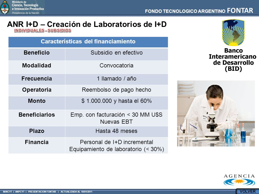 MINCYT | ANPCYT | PRESENTACION FONTAR | ACTUALIZADA AL 10/01/2011 FONDO TECNOLOGICO ARGENTINO FONTAR ANR I+D – Creación de Laboratorios de I+D Caracte