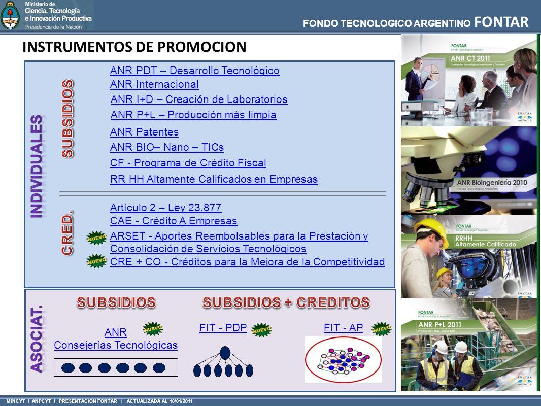 MINCYT | ANPCYT | PRESENTACION FONTAR | ACTUALIZADA AL 10/01/2011 FONDO TECNOLOGICO ARGENTINO FONTAR ANR PDT – Desarrollo Tecnológico ANR I+D – Creaci
