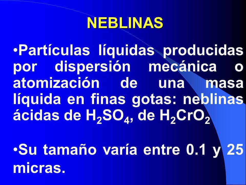 NEBLINAS Partículas líquidas producidas por dispersión mecánica o atomización de una masa líquida en finas gotas: neblinas ácidas de H 2 SO 4, de H 2 CrO 2 Su tamaño varía entre 0.1 y 25 micras.