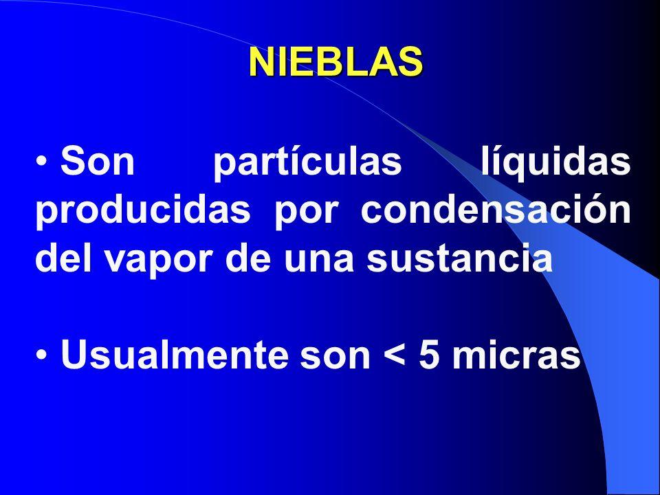 NIEBLAS Son partículas líquidas producidas por condensación del vapor de una sustancia Usualmente son < 5 micras